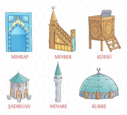 Cami ve Bölümleri 2 İlim Saati
